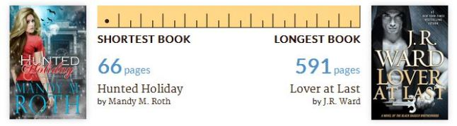 shortest-longest-book-2015